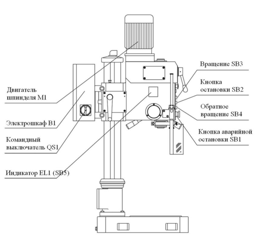 схема электрооборудования zn4025