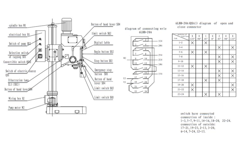 схема электрических элементов станка zn4035